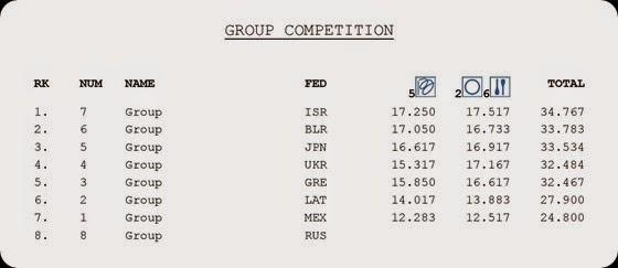 GROUP - Results-page-001