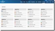 I gironi della Champions League 2015/2016