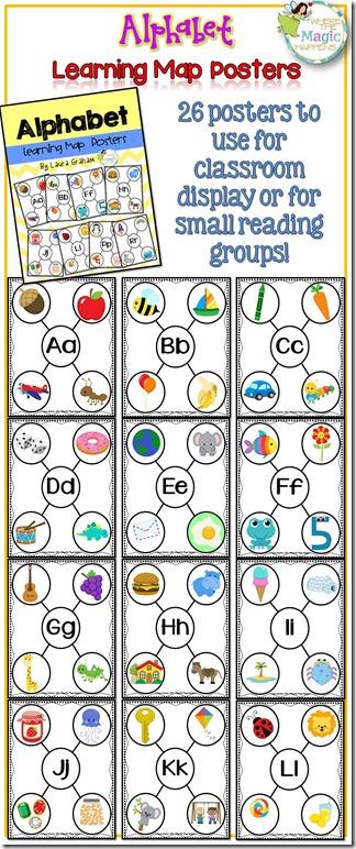 alphabetposters