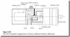 Hydraulic motors-0107