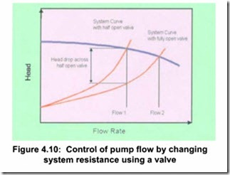 VARIABLE SPEED PUMPING-0724