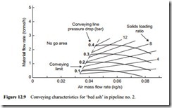 Conveying capability-0212