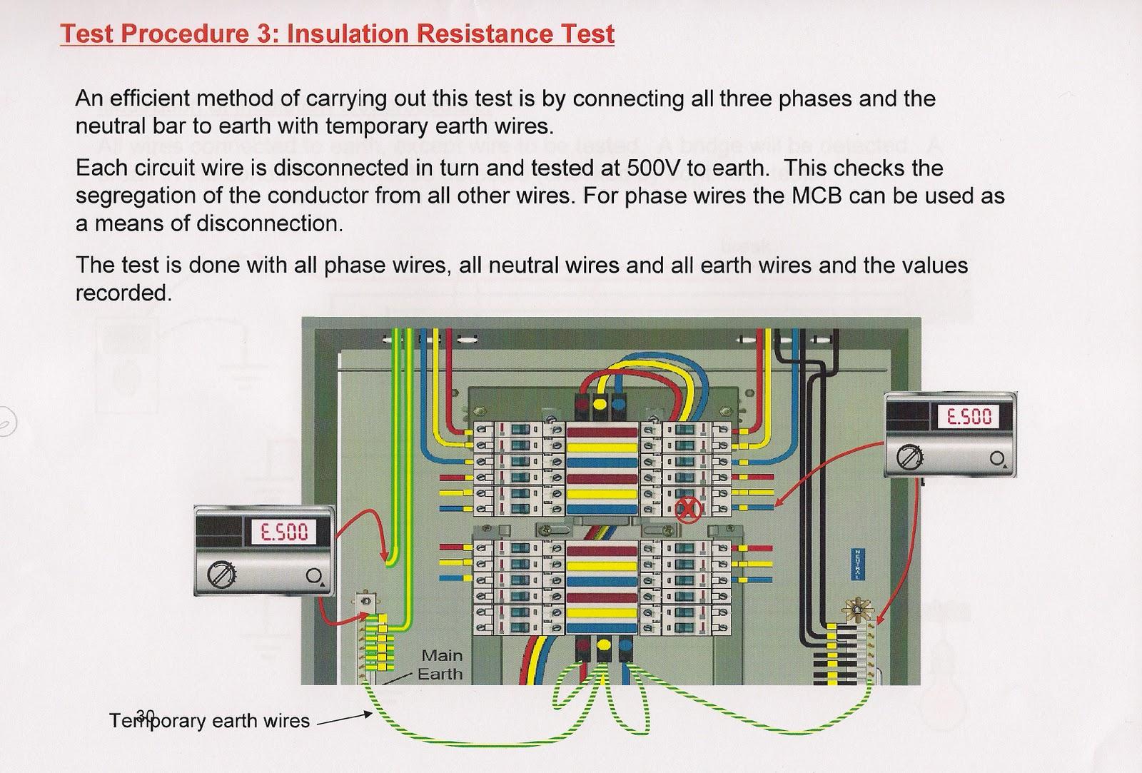 Insulation Contractor Professional Insulation Installer