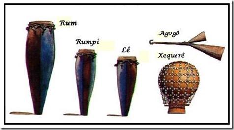 Nomes dos Toques dos Orixás na Nação Ketu