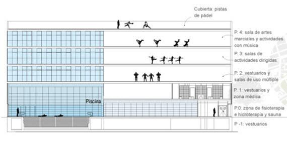 Nuevo proyecto de urbanización de las antiguas cocheras de Cuatro Caminos