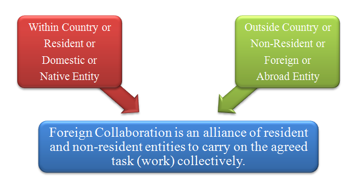 definition of foreign collaboration