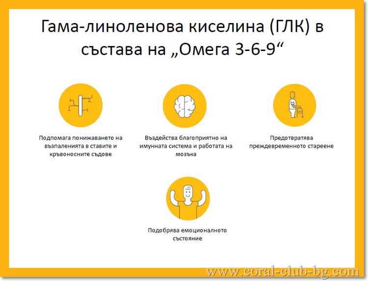 """Гама-линоленова киселина (ГЛК) в състава на """"Омега 3-6-9"""""""