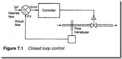 Process control pneumatics-0188
