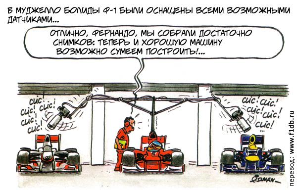Фернандо Алонсо и Ferrari на тестах в Муджелло 2012 - комикс Fiszman