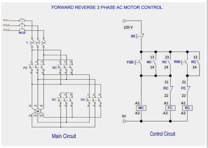 automation community  forward reverse 3 phase ac motor