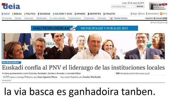 Deia presenta las eleccions en Euskadi