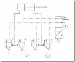 Control valves-0130