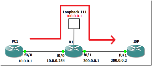 NAT_LOOPBACK_PLUS