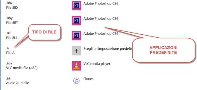 applicazioni-predefinite-tipo-di-file