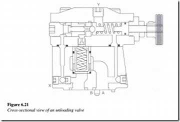 Control components in a hydraulic system-0141
