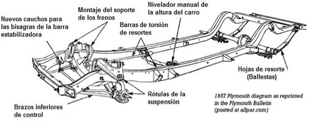2007 dodge caliber manual transmission problems