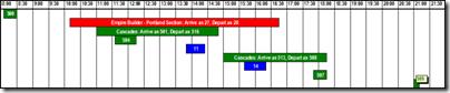 Union Station Schedule