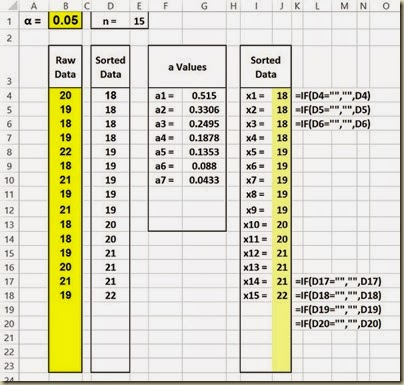 Shapiro-Wilk Normality Test in Excel - X Values