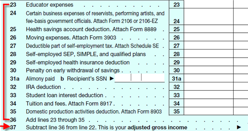 above-the-line deductions