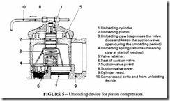 The Compressor-0177