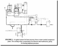 The Compressor-0160