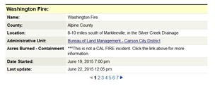 Washington Fire Info
