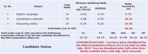 sbi po prelim results 2015,SBI PO Prelimininary Test Results,SBI PO Prelims Test Results,SBI PO Prelims Cutoff Marks