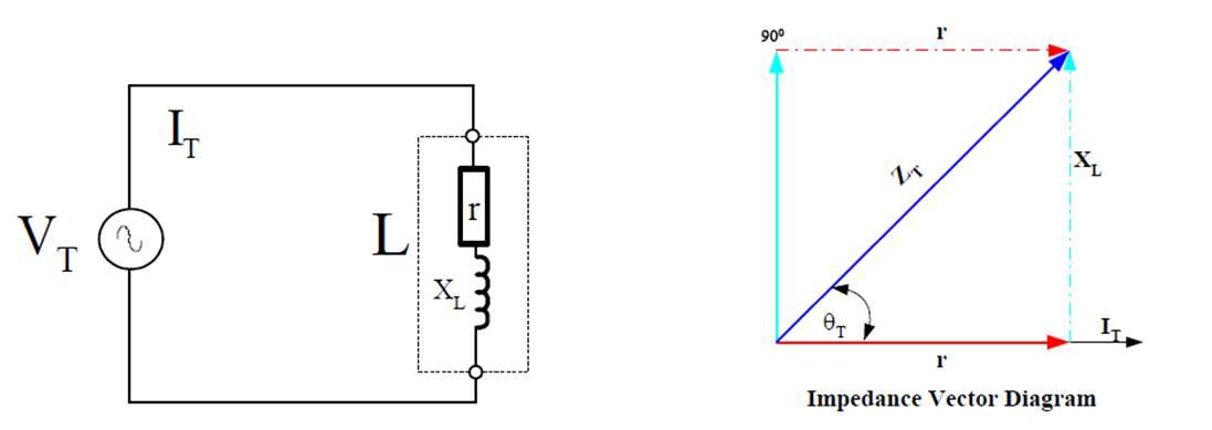 electrical engineering courses  u7535 u5b50 u8bfe u7a0b