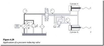 Control components in a hydraulic system-0140