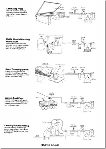 Vacuum and Low Pressure-0633