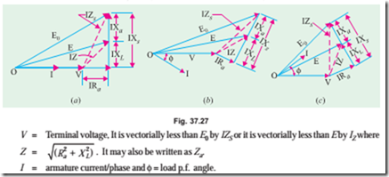 Alternatorssynchronous reactance electric equipment 3727 a is shown the case for unity pf in fig 3727 b for lagging pf and in fig 3727 c for leading pf all these diagrams apply to one phase ccuart Images