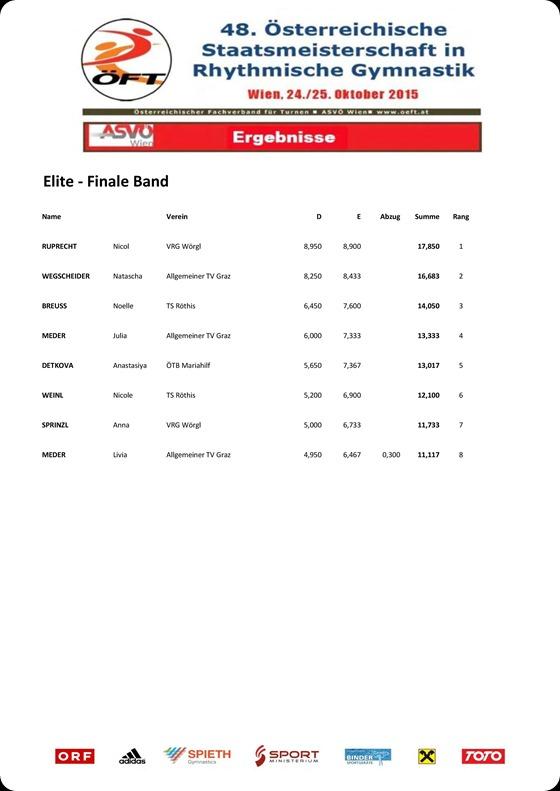 Erg_2015-10-24 25_OeStM-Rhythmische-Gymnastik_Einzel Team_Wien-page-014