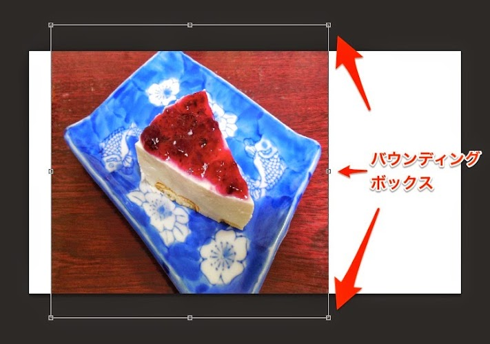 Photoshopのバウンディングボックス