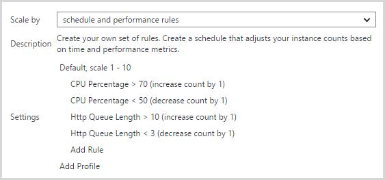 Auto scale configuration for the web server