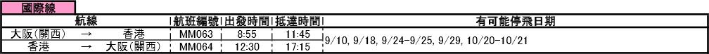 留意去程MM063、回MM064兩條航班係9月至10月期間有可能停飛(見下圖)。