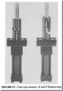 Actuators-0546