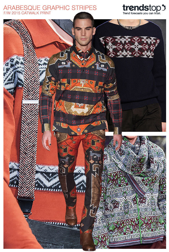 Impressive Prints - F/W 2016 -16 [men's fashion]
