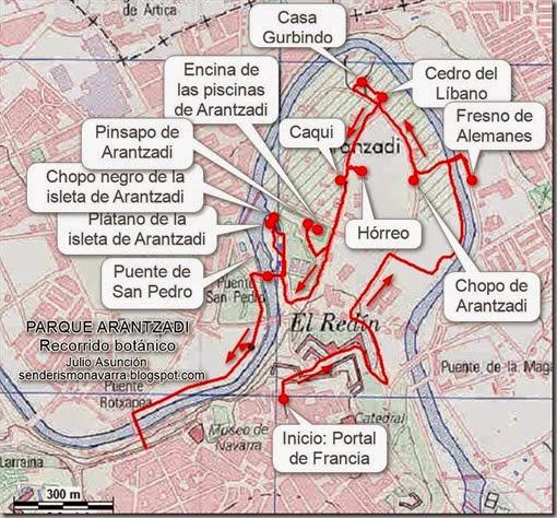 Mapa Parque Arantzadi - Recorrido botánico - Julio Asunción