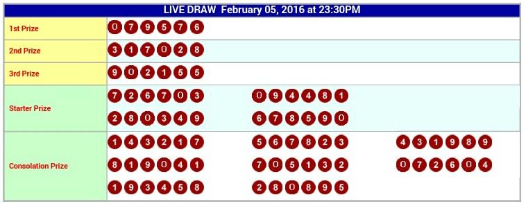 Live Draw Hongkong Pools Jum'at 24 Februari 2017