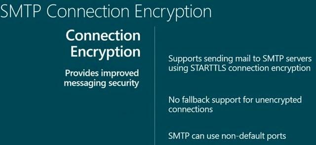 Encriptación puerto 205
