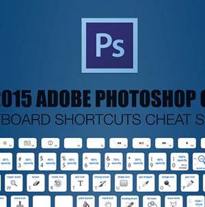 Infografía con los atajos de teclado de Photoshop CC edición 2015