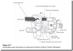 Hydraulic pumps-0081