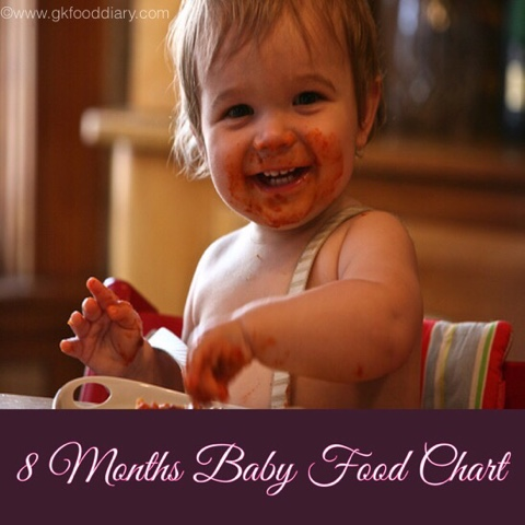 Food Chart for 8 month old Baby