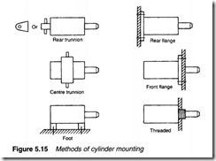 Actuators-0145
