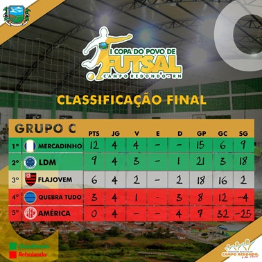 C - I COPA DO POVO DE FUTSAL - CLASSIFICAÇÃO FINAL