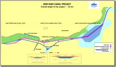 new-canal-en-L