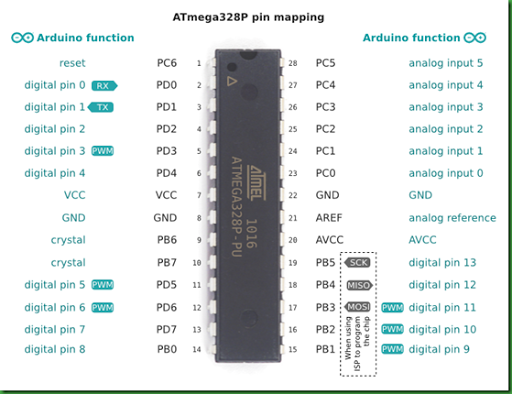 Arduino nano library for proteus 8.1 free download