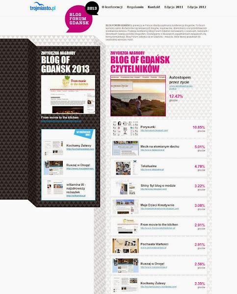 Ruszaj w Drogę - 9 miejsce wśród czytelników gdańskich blogów