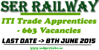 South-Eastern-Railway-Vacancy-2015