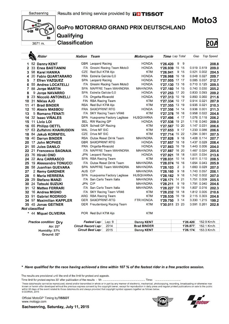 moto3-qp-2015germania.jpg
